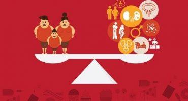 obezite ve üroloji